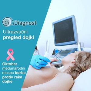 Ultrazvučni pregled dojki